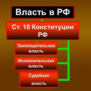 Органы власти Кирова