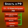 Органы власти в Кирове